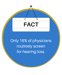 16% of physicians routinely screen for hearing loss.