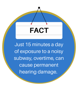 15 minutes a day of exposure to a noisy subway can cause hearing damage.