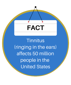 Tinnitus affects 50 million people in the United States