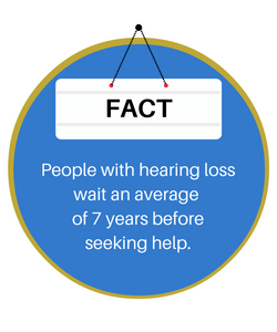 People with hearing loss wait an average of 7 years before seeking help.